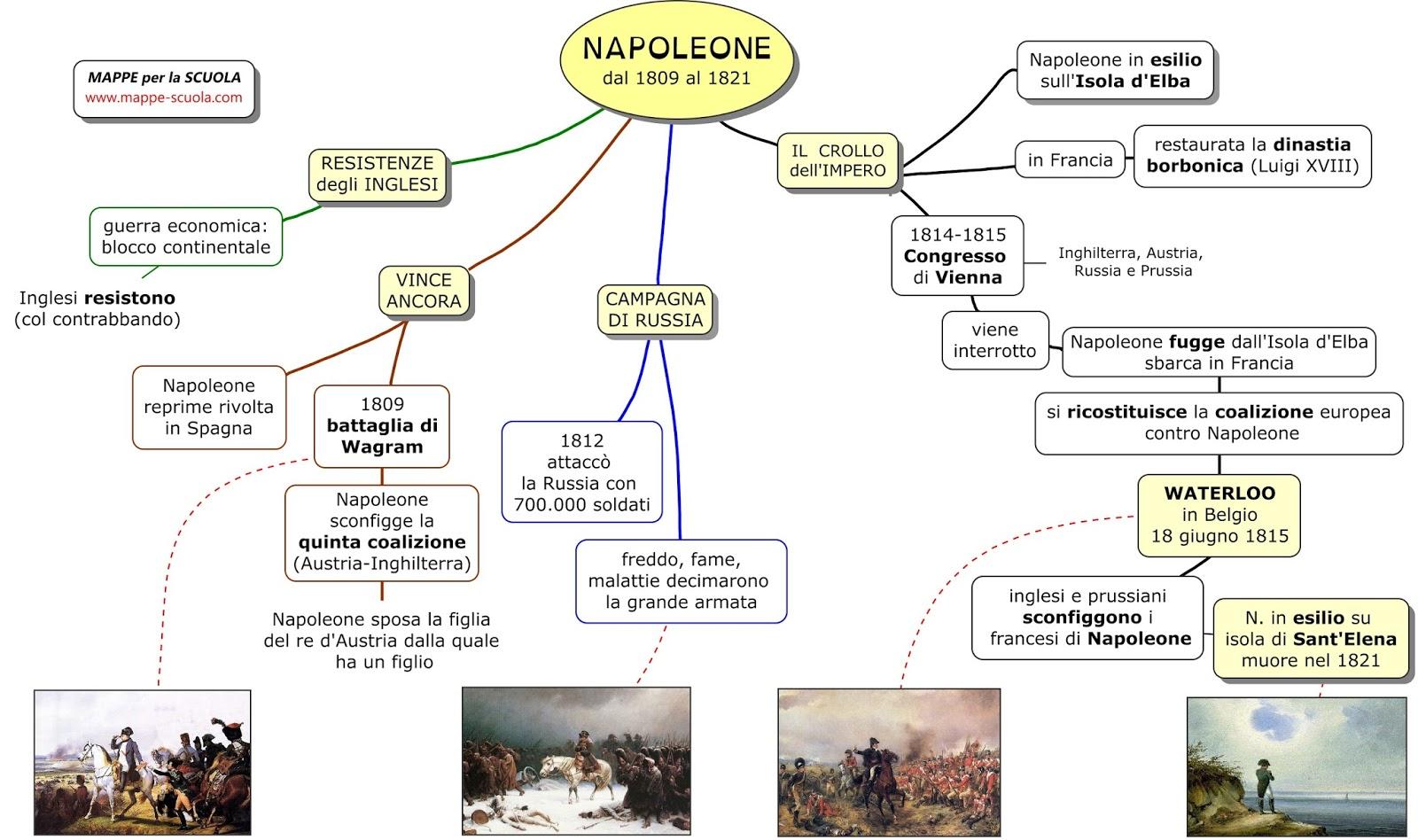 Mappe per la scuola napoleone wagram campagna di for 1 1 2 casa di storia
