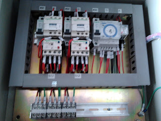 Panduan asas menghasilkan Control Panel
