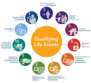 Qualifying Event for Health Insurance