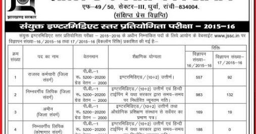 JSSC Panchayat Secretary LDC Notification 2016 Previous