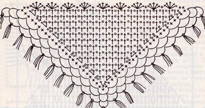 с крючком вязание косынки крючком схемы вязания косынки крючком