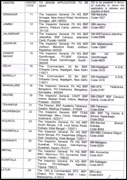 BSF Latest ASI (Steno) & HC (Ministerial) Job