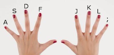 pengertian mengetik 10 jari  modul mengetik 10 jari  latihan mengetik 10 jari  software mengetik 10 jari  mengetik 10 jari online  mengetik 10 jari download  game mengetik 10 jari  tips mengetik 10 jari