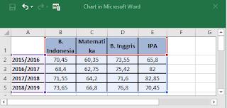 Cara Mudah Membuat Grafik pada Microsoft Word