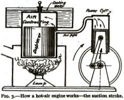 Plans Make Build Vintage 1913 Stirling Hot Air Engine