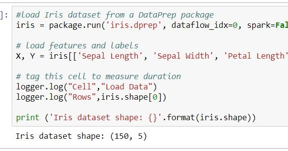 Breaking BI: Azure Machine Learning Workbench: Classifying Iris Data
