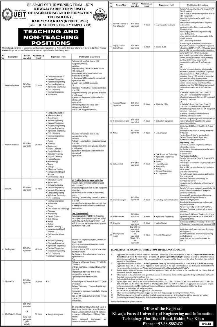 Jobs Vacancies In Khawaja Fareed University Of Engineering And Information Technology 24 January 2019