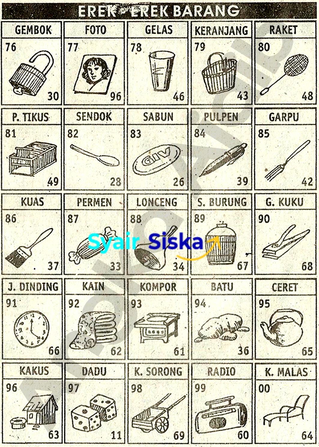 Erek Barang Togel 2D 01 sampai 25
