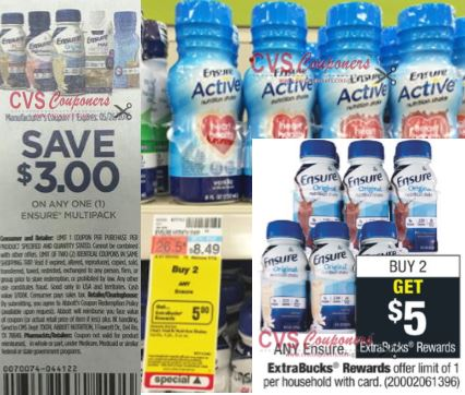 Ensure-Shakes-cvs-couponers-deal