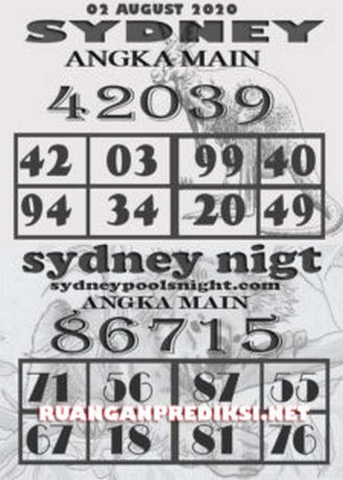 Kode syair Sydney Minggu 2 Agustus 2020 160