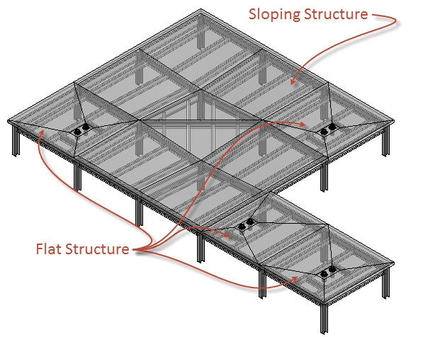 Revit Oped Five Minutes Of Roof Sloping