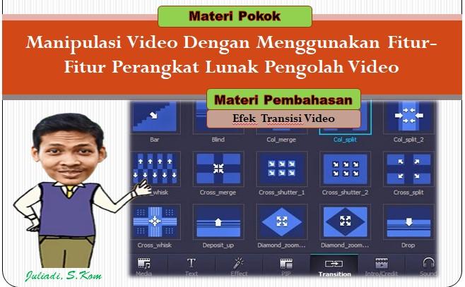 Materi Teknik Pengolahan Video : Manipulasi Video Dengan Menggunakan Fitur-Fitur Perangkat Lunak Pengolah Video