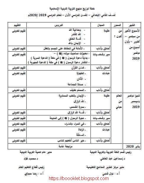 خطة توزيع منهج التربية الدينية الاسلامية للصف الثانى الابتدائى ترم أول 2020