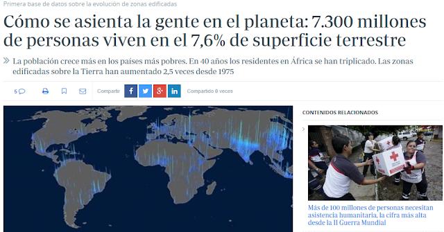 Estadísticas Población Mundial