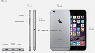 iPhone 6  Harga dan Spesifikasi 16/32/64/128 GB 2017