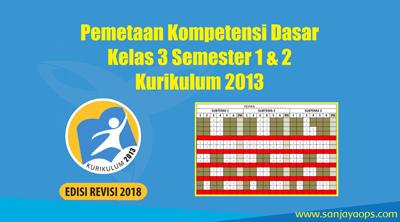 Pemetaan Kompetensi Dasar Kd Kelas 3 Kurikulum 2013 Semester 1 2 Revisi 2018 Sanjayaops