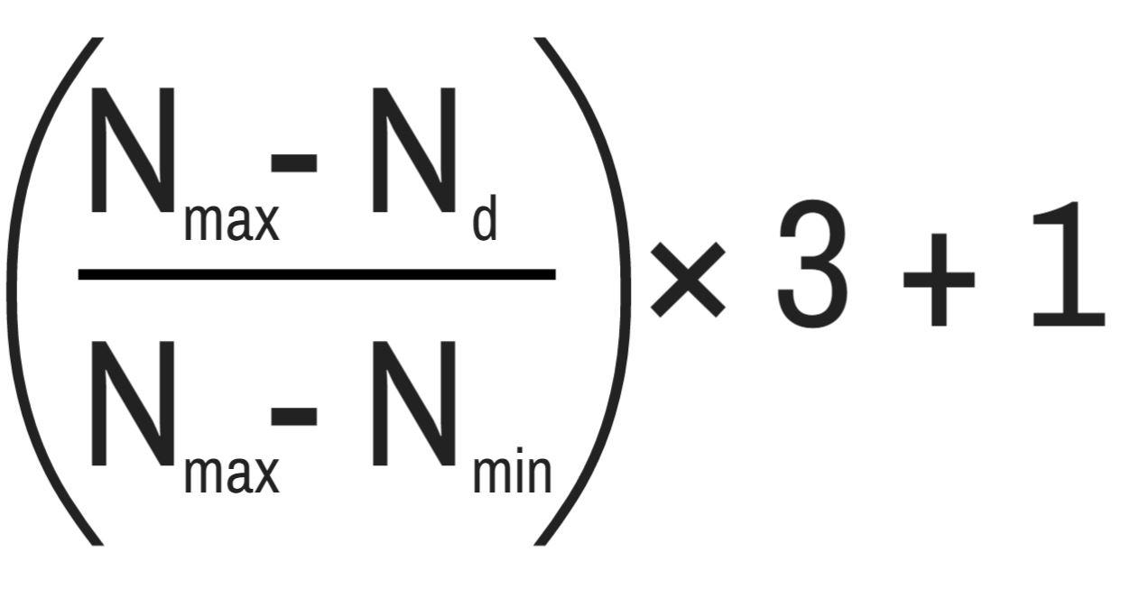 Modified Bavarian Formula