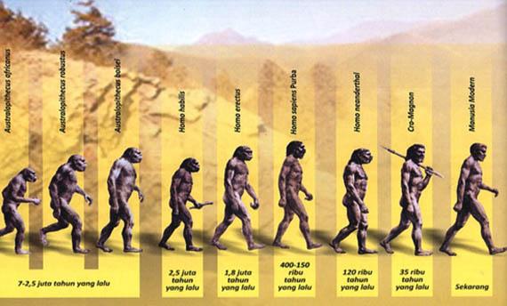 Contoh Sejarah Sebagai Ilmu