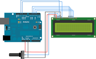 Running text Arduino Uno with code