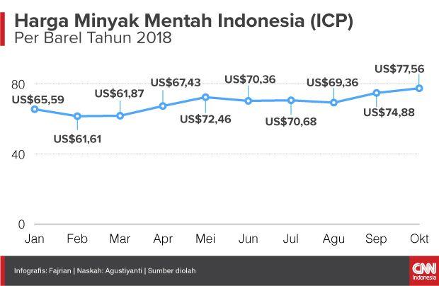 'Kado Manis' Penerimaan Negara dari Sri Mulyani untuk Jokowi