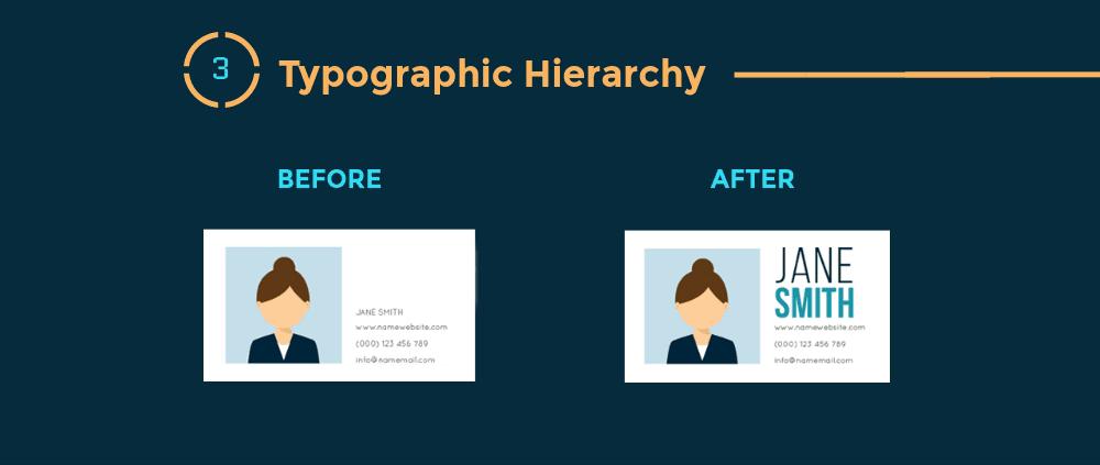 12 Prinsip Hierarki Visual Desain Grafis - Typographics Hierarchy