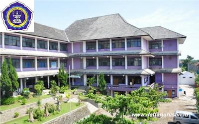 Daftar Fakultas dan Program Studi UNITRI Universitas Tribhuwana Tungga Dewi Malang