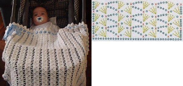 Gregoblen copertine baby ad uncinetto schemi for Piani di coperta coperti gratuiti