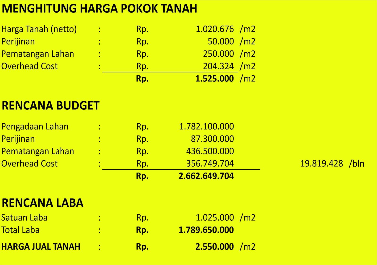 proposal bisnis plan - wood scribd indo