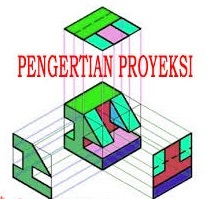 Pengertian Proyeksi