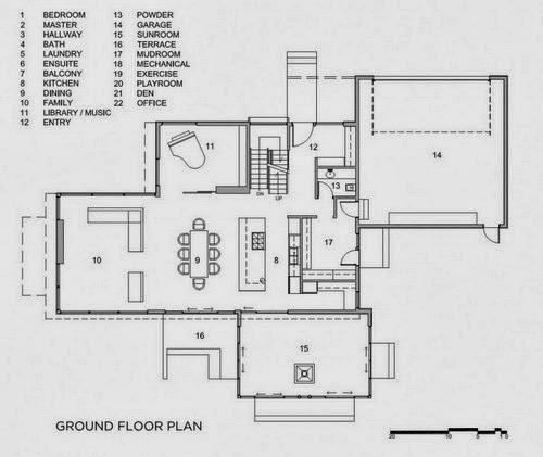 Arsitektur Rumah Minimalis Modern 2 Lantai