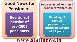 delinking+revised+pension+33+qf+years