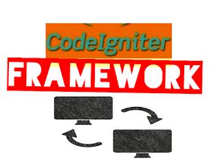 Mvc Framework In Php