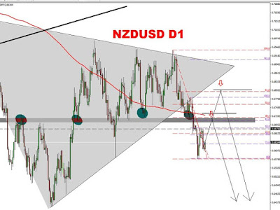 http://www.weekly-daily-analysis.co/2019/05/dax-30-ger-30-forecast-6th10th-may-2019.html