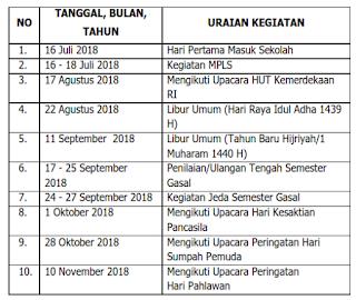 uraian-kaldik-2018-2019-jawa-tengah