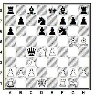 Posición de la partida de ajedrez Keres - Kotov (Budapest, 1950)