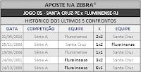 LOTECA 715 - HISTÓRICO JOGO 05