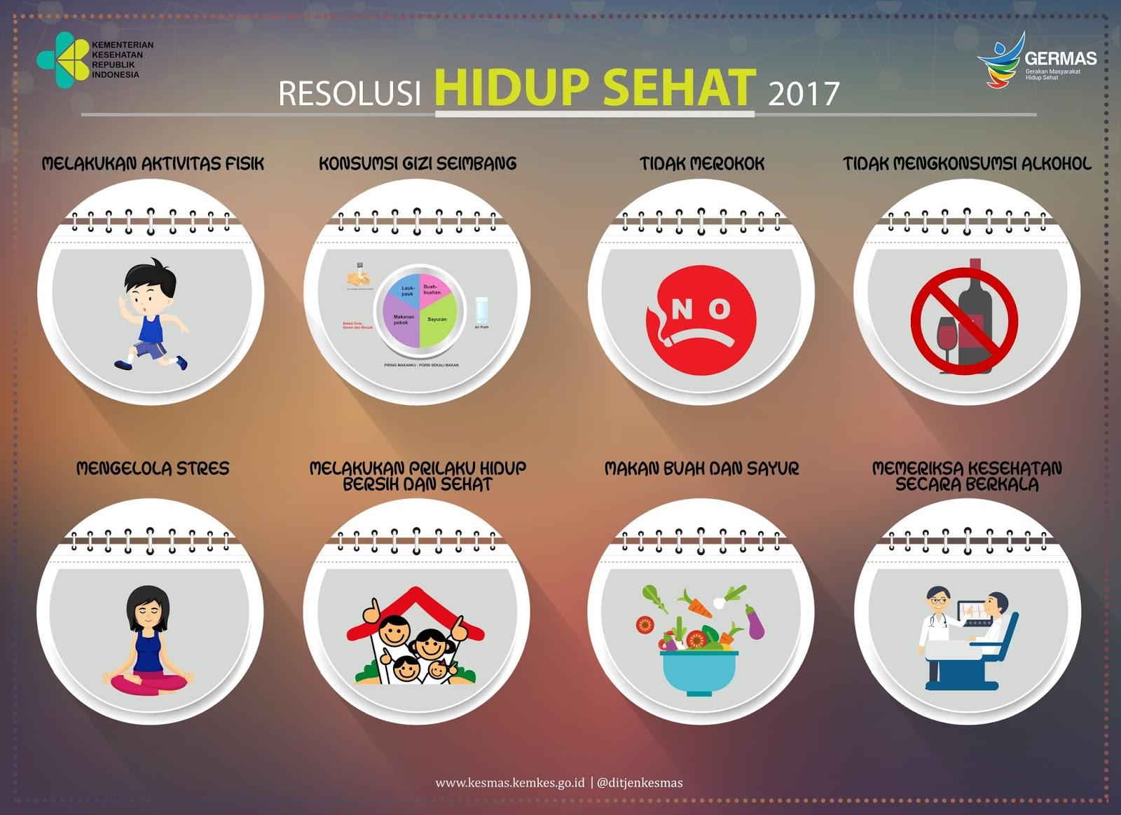 PERATURAN MENTERI KESEHATAN REPUBLIK INDONESIA Nomor :924