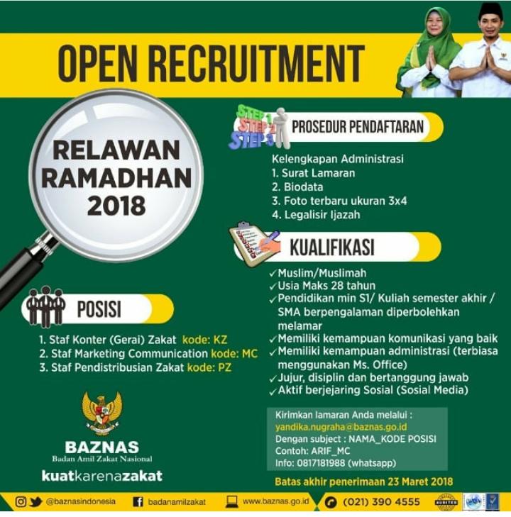 Penerimaan Relawan Baznas Ramadhan 2018 di Baznas Republik Indonesia Pendaftaran Maret 2018