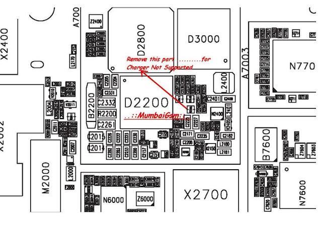 Nadeem 9634008222: nokia 2760 all hardware solution