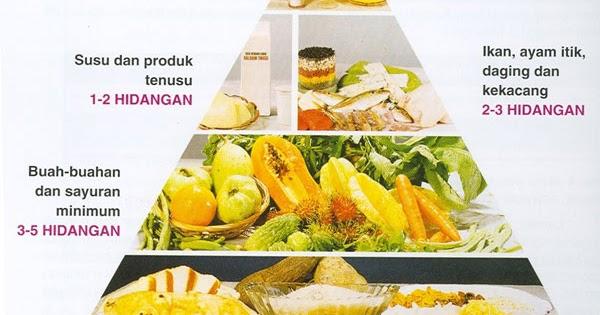 Ernährungsplan Für Dein Sixpack