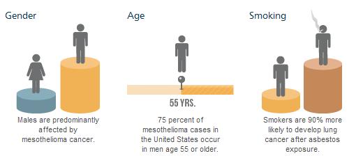 gumoti: Mesothelioma life expectancy after diagnosis - atatun