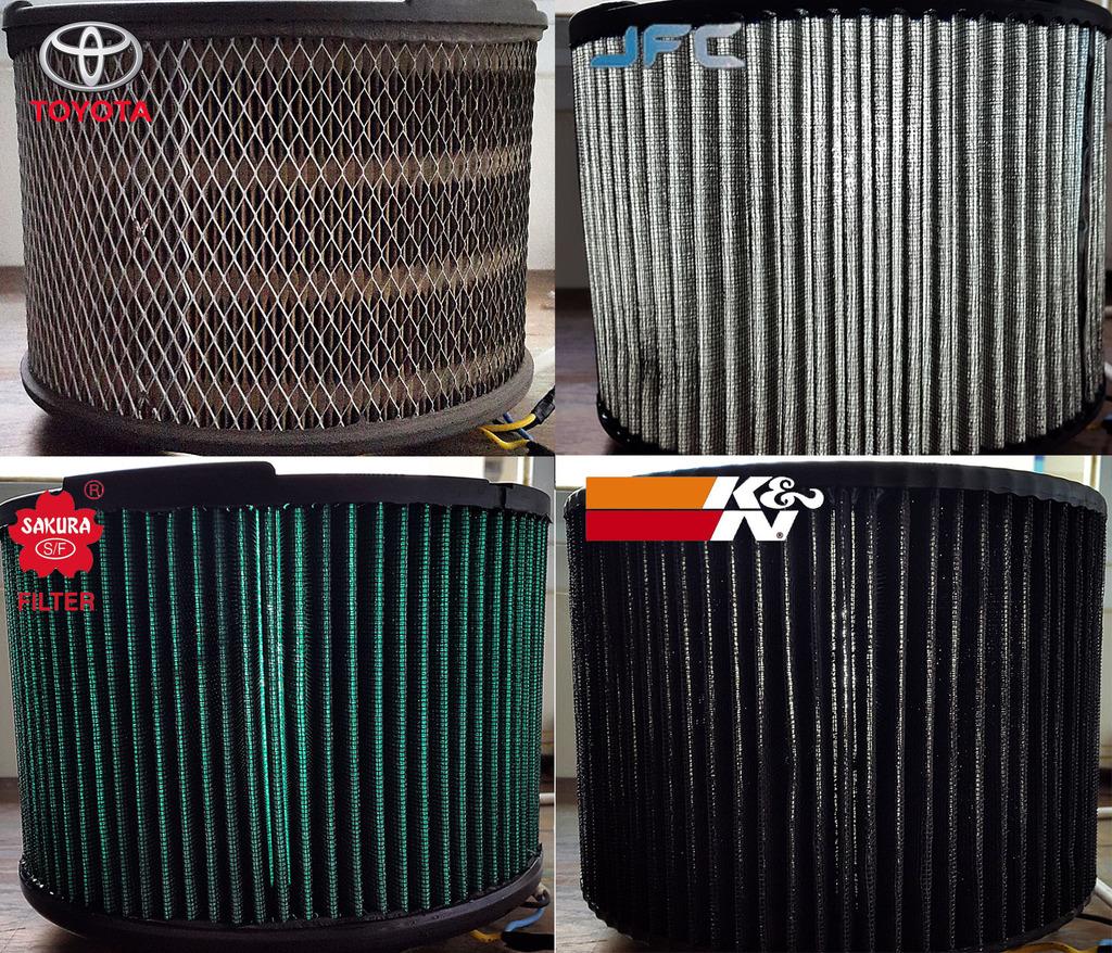 Perbandingan Fiilter Udara Untuk Innova D4d Dri Gun Ferrox Filter Racing Stainless Steel For Honda Brio