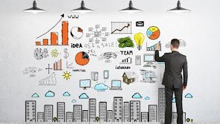 6 Karakter Dasar Yang Harus Dimiliki Oleh Seorang Entrepreneur