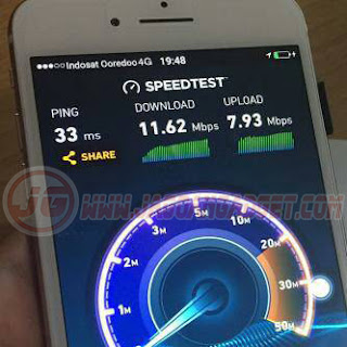 Smartphone replika dan supercopy 4G LTE