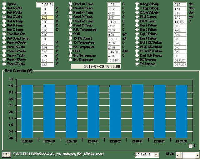 Batt Volts chart