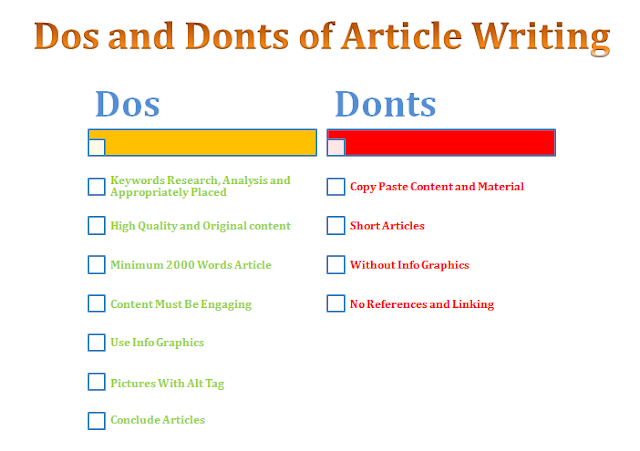 Dos and Donts of article writing
