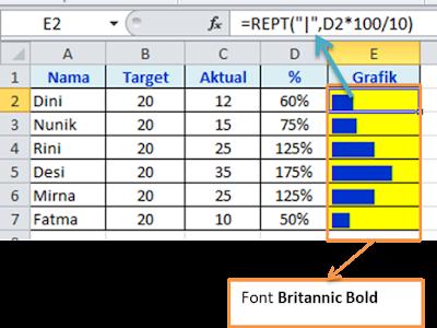 Contoh Rumus Excel REPT Histogram Horizontal