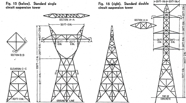 66 KV, 132 KV and 400 KV transmission line steel towers
