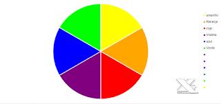 VBA: Color RGB y el Círculo Cromático en Excel