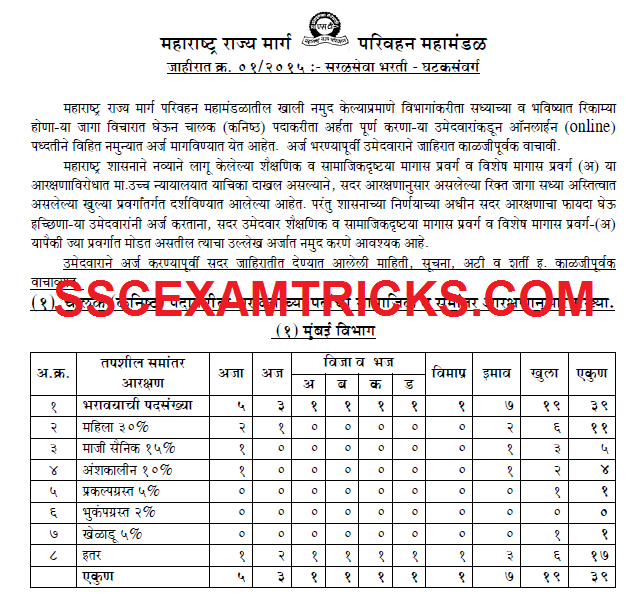 MSRTC DRIVER 2015 VACANCIES